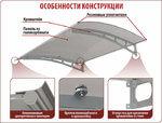 Козырек Хрусталь, цена 5,000 руб | Купить в интернет-магазине «Дверной Континент» в Новосибирске